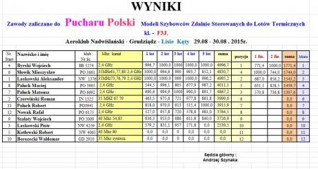 Puchar Polski_Lisie Katy