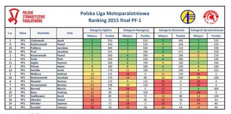 PLMP2015-final-PF1_3