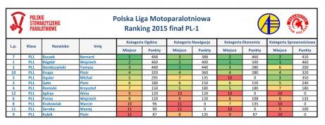 PLMP2015-final-PL1_2